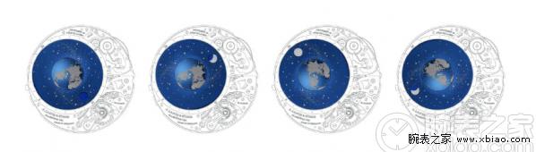 巅峰之作 朗格轨迹月相显示14天动力储存万年历腕表品鉴